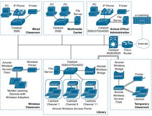 iplan network